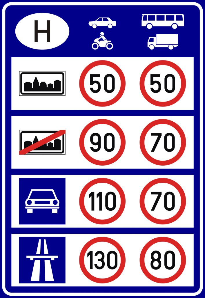 Hungary-speed-limits